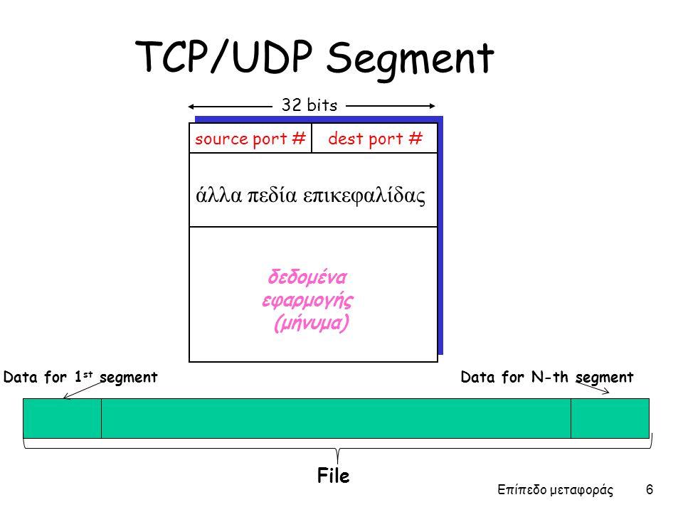 Επίπεδο μεταφοράς 37 Διαχείριση TCP σύνδεσης Υπενθύμιση: Οι TCP sender & receiver εγκαθιδρύουν σύνδεση πριν ανταλλάξουν segments δεδομένων r αρχικοποίηση μεταβλητών τουTCP : m seq.