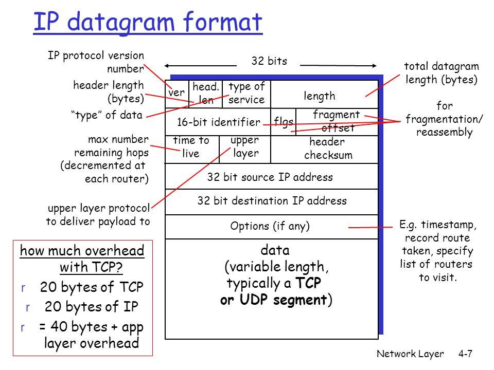 Επίπεδο μεταφοράς 58 TCP Round Trip Time και Timeout Θέτοντας το timeout  EstimtedRTT συν περιθώριο ασφαλείας  Μεγάλη μεταβλητότητα στο EstimatedRTT -> μεγαλύτερο περιθώριο ασφαλείας r Πρώτα υπολογίζεται η τυπική απόκλιση του SampleRTT από το EstimatedRTT: TimeoutInterval = EstimatedRTT + 4*DevRTT DevRTT = (1-  )*DevRTT +  *|SampleRTT-EstimatedRTT| (τυπικά,  = 0.25) Μετά η τιμή του χρονικού διαστήματος τίθεται σε: