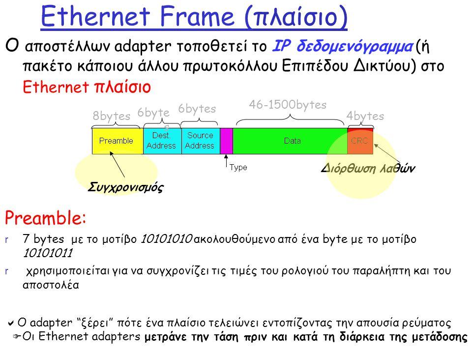 Ethernet Frame (πλαίσιο) Ο αποστέλλων adapter τοποθετεί το IP δεδομενόγραμμα (ή πακέτο κάποιου άλλου πρωτοκόλλου Επιπέδου Δικτύου) στο Ethernet πλαίσιο Preamble: r 7 bytes με το μοτίβο 10101010 ακολουθούμενο από ένα byte με το μοτίβο 10101011 r χρησιμοποιείται για να συγχρονίζει τις τιμές του ρολογιού του παραλήπτη και του αποστολέα Διόρθωση λαθών Συγχρονισμός 6byte s 46-1500bytes 4bytes8bytes  Ο adapter ξέρει πότε ένα πλαίσιο τελειώνει εντοπίζοντας την απουσία ρεύματος  Οι Ethernet adapters μετράνε την τάση πριν και κατά τη διάρκεια της μετάδοσης