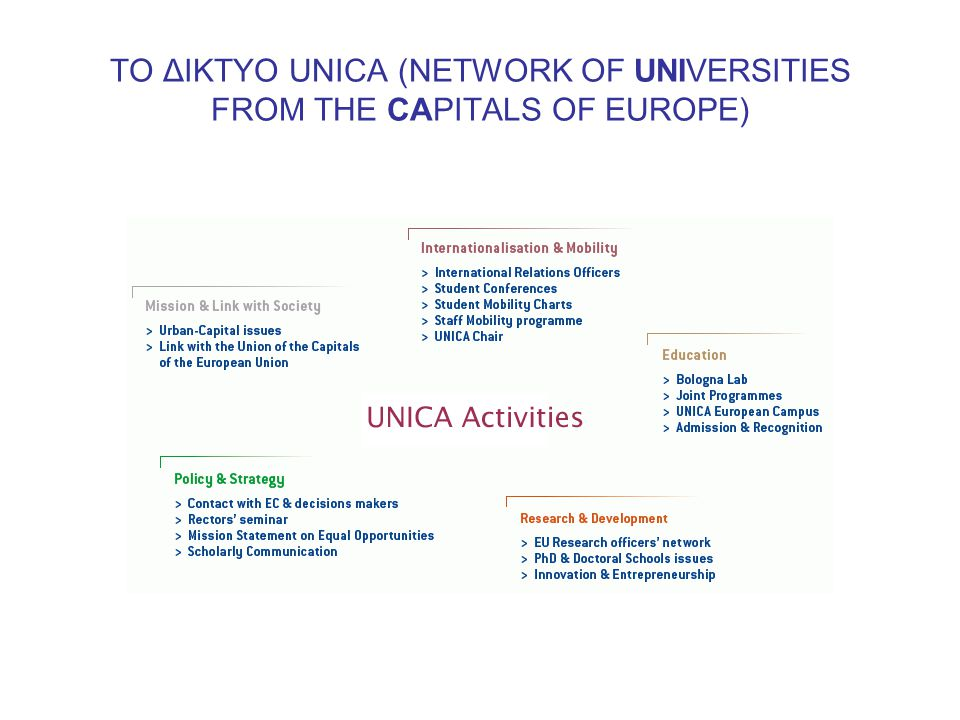 ΤΟ ΔΙΚΤΥΟ UNICA (NETWORK OF UNIVERSITIES FROM THE CAPITALS OF EUROPE)