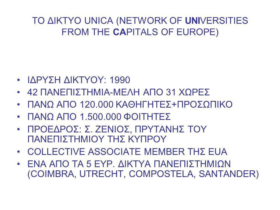 ΤΟ ΔΙΚΤΥΟ UNICA (NETWORK OF UNIVERSITIES FROM THE CAPITALS OF EUROPE) ΒΑΣΙΚΟΙ ΣΤΟΧΟΙ ΤΟΥ ΔΙΚΤΥΟΥ: •Να προωθήσει την ακαδημαϊκή αριστεία και την συνεργασία μεταξύ των πανεπιστημίων-μελών •Να αποτελέσει κινητήρια δύναμη για την ανάπτυξη και προώθηση της διαδικασίας της Bologna •Να διευκολύνει την ενσωμάτωση των Πανεπιστημίων από την Κεντρική και Ανατολική Ευρώπη στον Ευρωπαϊκό Χώρο Ανώτατης Εκπαίδευσης