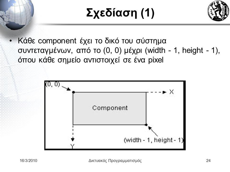 16/3/2010Δικτυακός Προγραμματισμός24 Σχεδίαση (1) •Κάθε component έχει το δικό του σύστημα συντεταγμένων, από το (0, 0) μέχρι (width - 1, height - 1), όπου κάθε σημείο αντιστοιχεί σε ένα pixel
