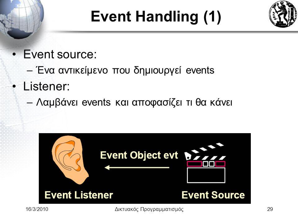 16/3/2010Δικτυακός Προγραμματισμός29 Event Handling (1) •Event source: –Ένα αντικείμενο που δημιουργεί events •Listener: –Λαμβάνει events και αποφασίζει τι θα κάνει