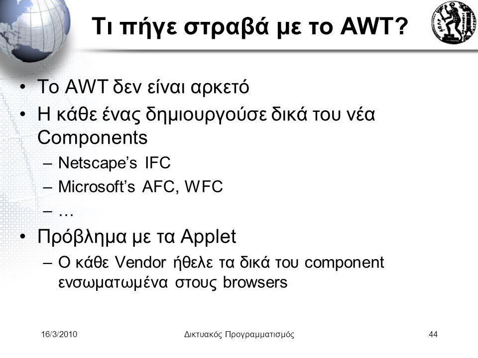 16/3/2010Δικτυακός Προγραμματισμός44 Τι πήγε στραβά με το AWT.