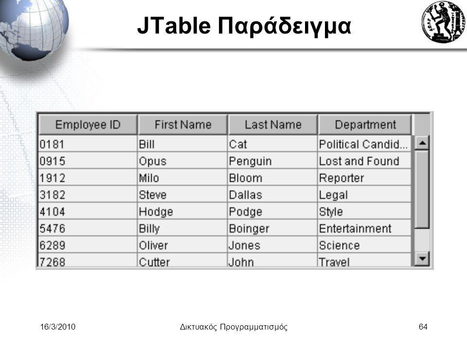 16/3/2010Δικτυακός Προγραμματισμός64 JTable Παράδειγμα