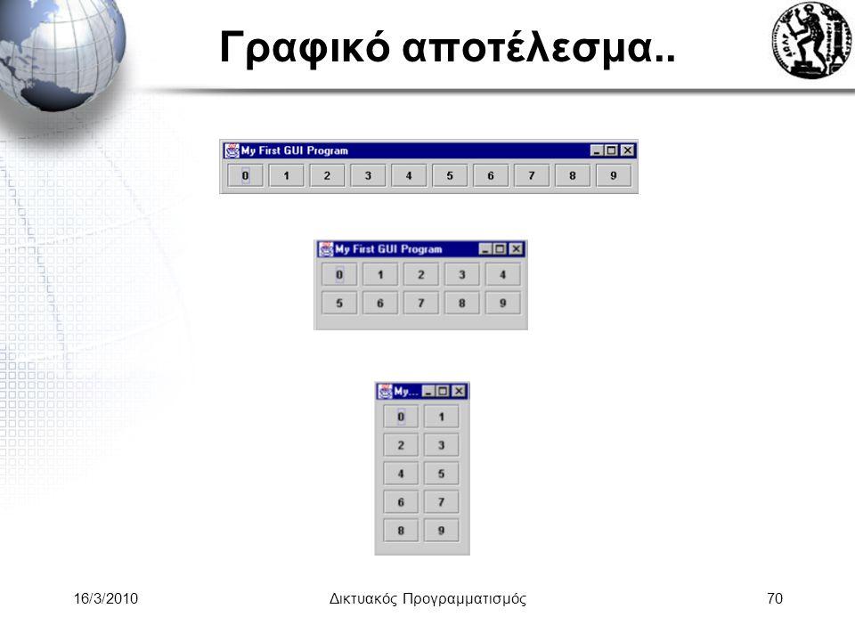 16/3/2010Δικτυακός Προγραμματισμός70 Γραφικό αποτέλεσμα..