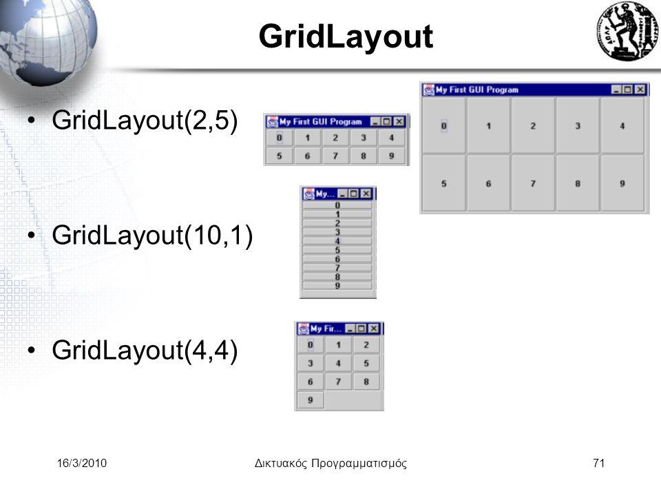 16/3/2010Δικτυακός Προγραμματισμός71 GridLayout •GridLayout(2,5) •GridLayout(10,1) •GridLayout(4,4)