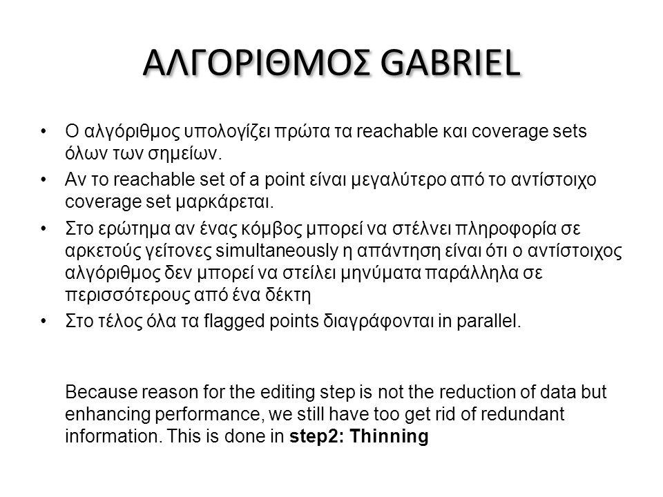 ΑΛΓΟΡΙΘΜΟΣ GABRIEL •Ο αλγόριθμος υπολογίζει πρώτα τα reachable και coverage sets όλων των σημείων.
