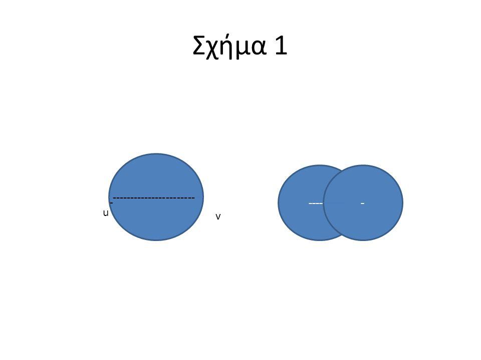 Σχήμα 1 u v ----------------------- -------