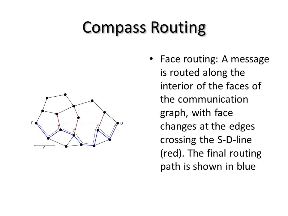 • Face routing: A message is routed along the interior of the faces of the communication graph, with face changes at the edges crossing the S-D-line (red).