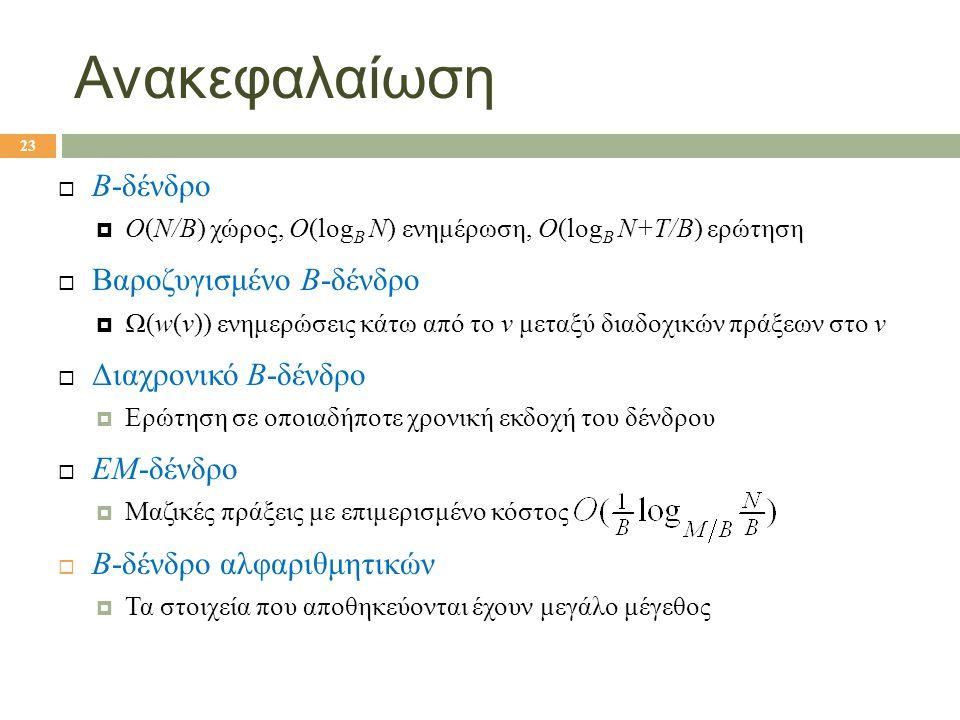 Ανακεφαλαίωση  B-δένδρο  O(N/B) χώρος, O(log B N) ενημέρωση, O(log B N+T/B) ερώτηση  Βαροζυγισμένο B-δένδρο  Ω(w(v)) ενημερώσεις κάτω από το v μετ