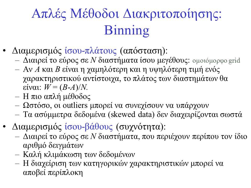 Απλές Μέθοδοι Διακριτοποίησης: Binning •Διαμερισμός ίσου-πλάτους (απόσταση): –Διαιρεί το εύρος σε N διαστήματα ίσου μεγέθους: ομοιόμορφο grid –Αν A κα
