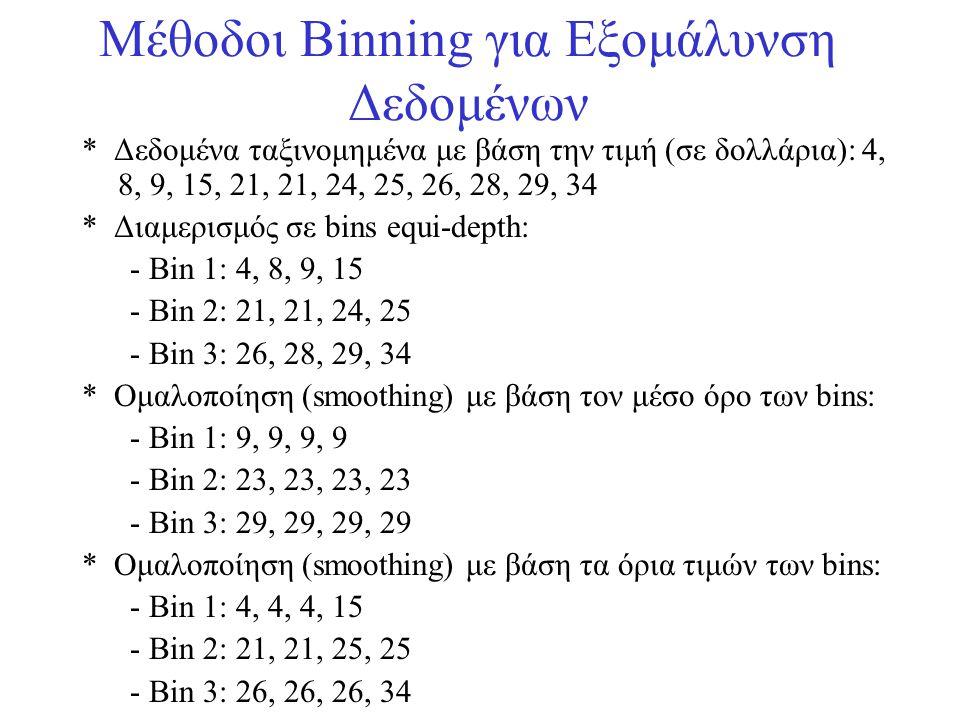 Μέθοδοι Binning για Εξομάλυνση Δεδομένων * Δεδομένα ταξινομημένα με βάση την τιμή (σε δολλάρια): 4, 8, 9, 15, 21, 21, 24, 25, 26, 28, 29, 34 * Διαμερι