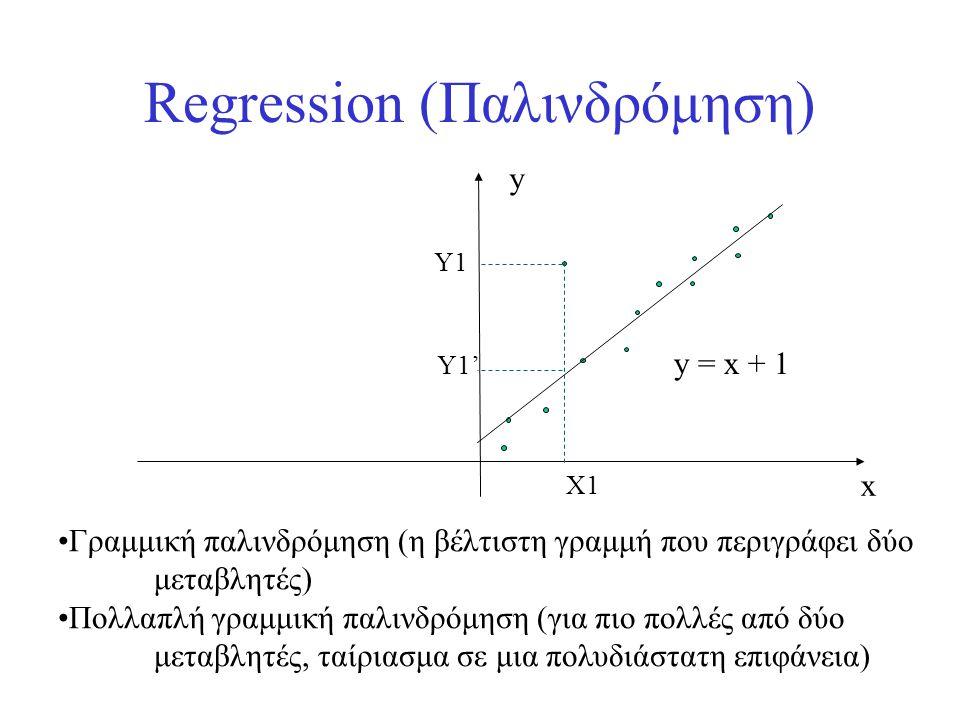Regression (Παλινδρόμηση) x y y = x + 1 X1 Y1 Y1' •Γραμμική παλινδρόμηση (η βέλτιστη γραμμή που περιγράφει δύο μεταβλητές) •Πολλαπλή γραμμική παλινδρό