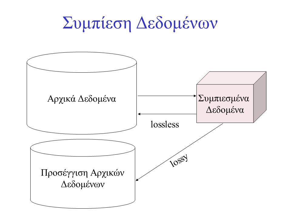 Συμπίεση Δεδομένων Αρχικά Δεδομένα Συμπιεσμένα Δεδομένα lossless Προσέγγιση Αρχικών Δεδομένων lossy