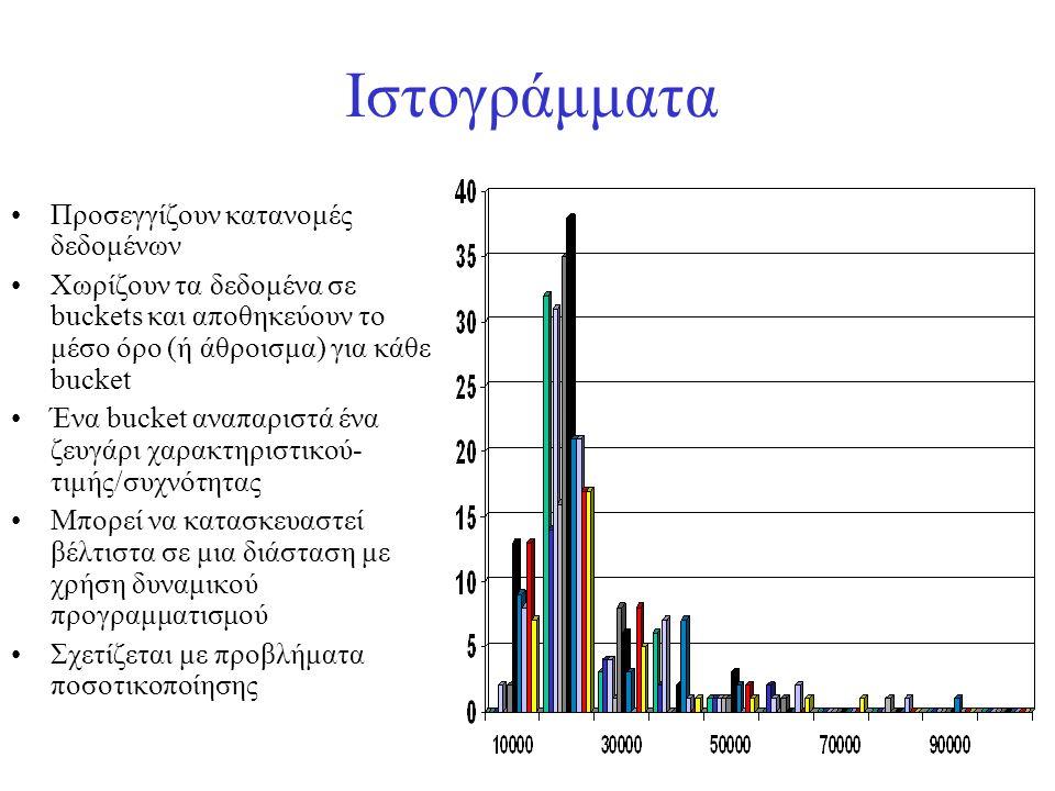 Ιστογράμματα •Προσεγγίζουν κατανομές δεδομένων •Χωρίζουν τα δεδομένα σε buckets και αποθηκεύουν το μέσο όρο (ή άθροισμα) για κάθε bucket •Ένα bucket α