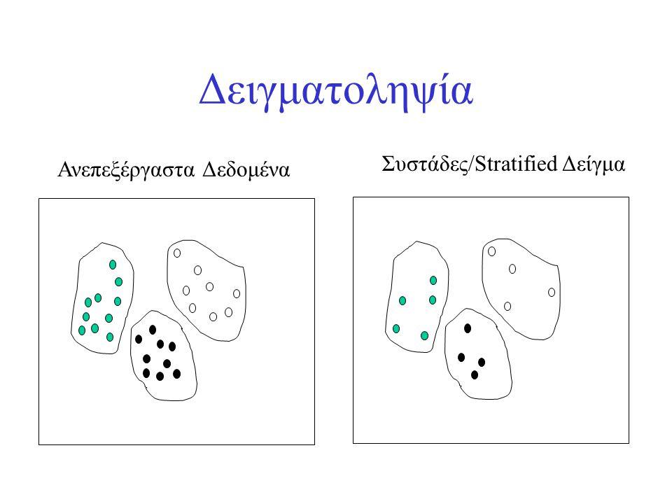Δειγματοληψία Ανεπεξέργαστα Δεδομένα Συστάδες/Stratified Δείγμα