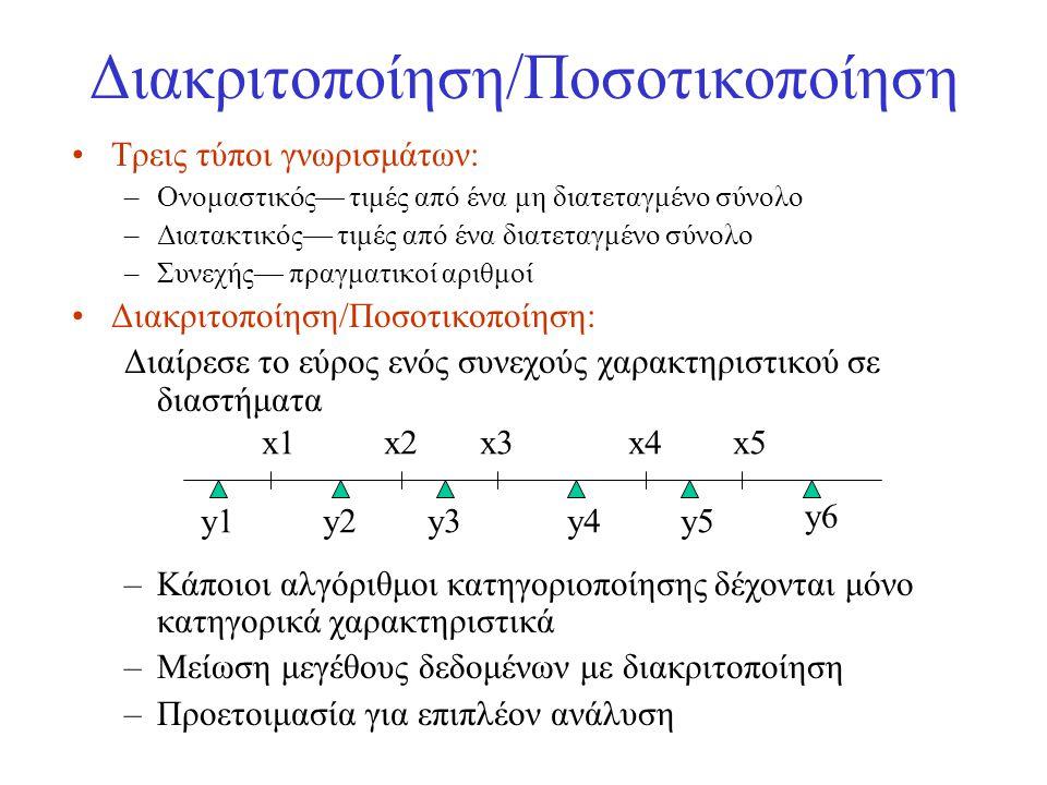 Διακριτοποίηση/Ποσοτικοποίηση •Τρεις τύποι γνωρισμάτων: –Ονομαστικός— τιμές από ένα μη διατεταγμένο σύνολο –Διατακτικός— τιμές από ένα διατεταγμένο σύ