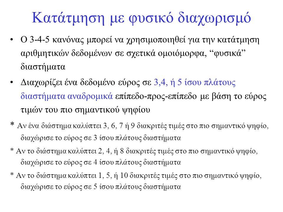 """Κατάτμηση με φυσικό διαχωρισμό •Ο 3-4-5 κανόνας μπορεί να χρησιμοποιηθεί για την κατάτμηση αριθμητικών δεδομένων σε σχετικά ομοιόμορφα, """"φυσικά"""" διαστ"""