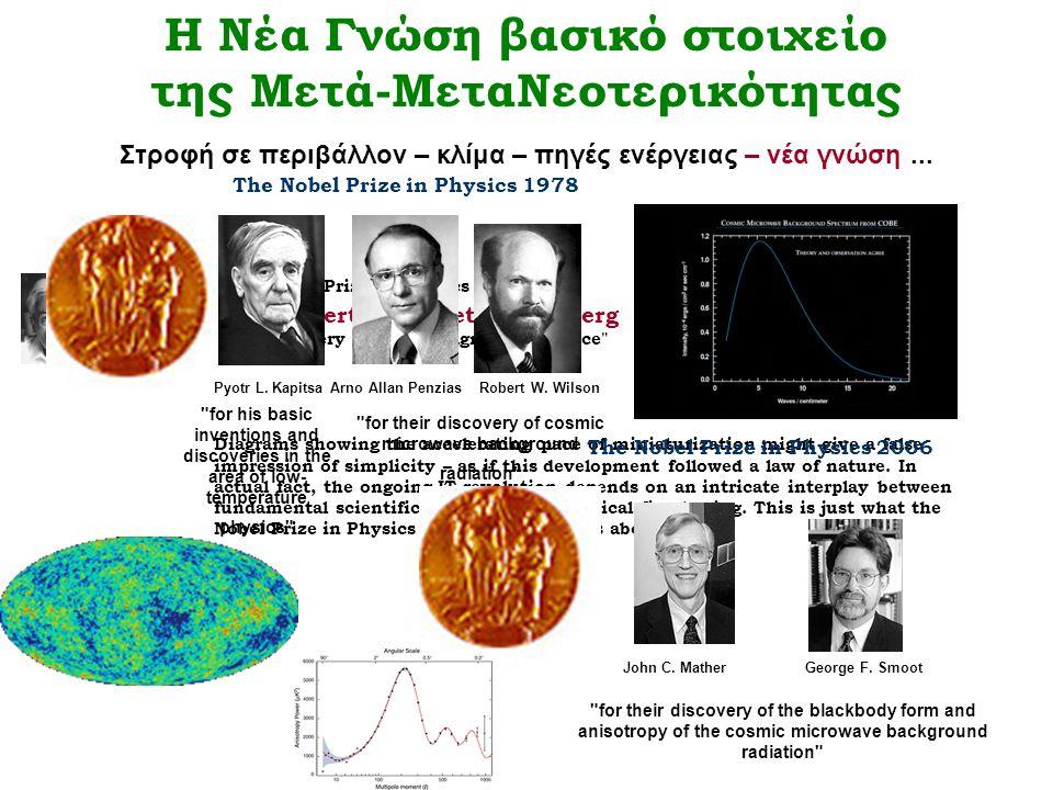 Η Νέα Γνώση βασικό στοιχείο της Μετά-ΜεταΝεοτερικότητας Στροφή σε περιβάλλον – κλίμα – πηγές ενέργειας – νέα γνώση...