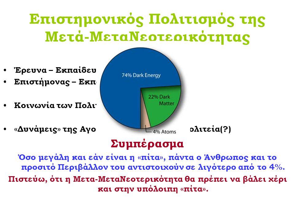 Επιστημονικός Πολιτισμός της Μετά-ΜεταΝεοτερικότητας Οι Παραγωγοί • Έρευνα – Εκπαίδευση – Κοινωνία • Επιστήμονας – Εκπαιδευτικός - Πολίτης Οι Καταναλωτές • Κοινωνία των Πολιτών Οι Παράγοντες • «Δυνάμεις» της Αγοράς – Συντεταγμένη Πολιτεία(?) Συμπέρασμα Όσο μεγάλη και εάν είναι η «πίτα», πάντα ο Άνθρωπος και το προσιτό Περιβάλλον του αντιστοιχούν σε λιγότερο από το 4%.