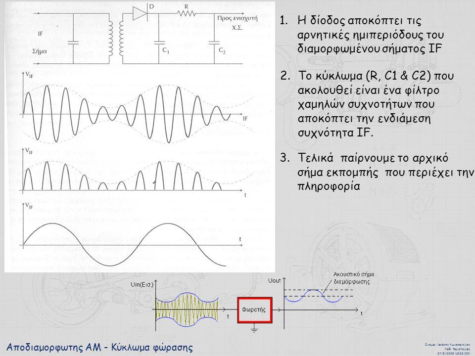 Αποδιαμορφωτης AM - Κύκλωμα φώρασης Όνομα : Λεκάκης Κωνσταντίνος Καθ. Τεχνολογίας 27/9/2009 13:02 (00) 1.Η δίοδος αποκόπτει τις αρνητικές ημιπεριόδους