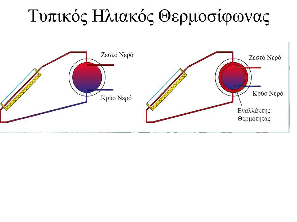 Τυπικός Ηλιακός Θερμοσίφωνας