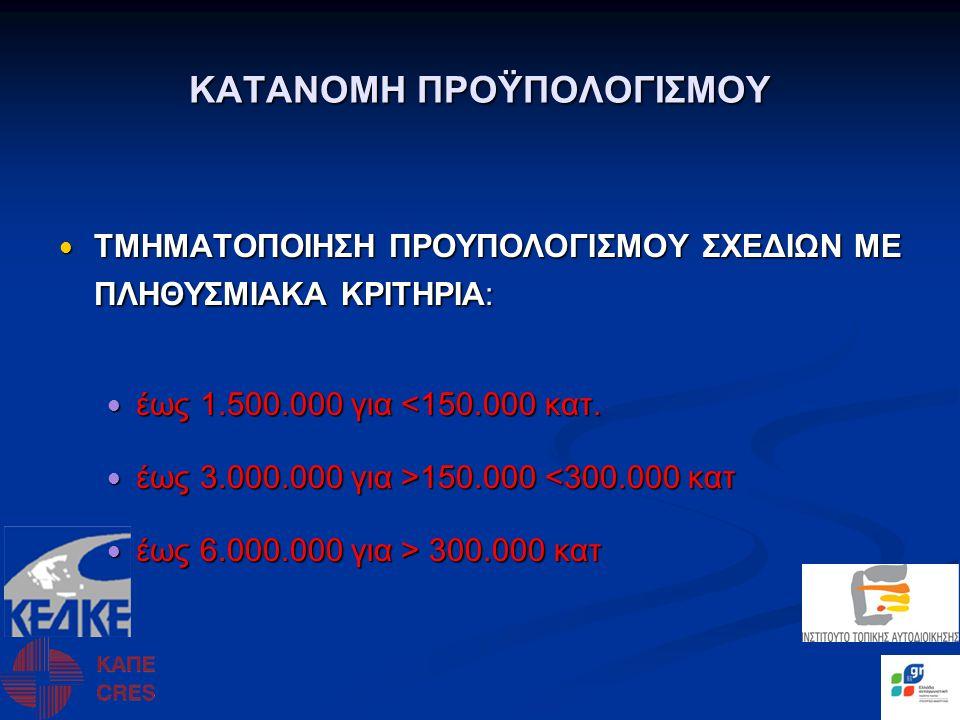 ΚΑΤΑΝΟΜΗ ΠΡΟΫΠΟΛΟΓΙΣΜΟΥ • ΤΜΗΜΑΤΟΠΟΙΗΣΗ ΠΡΟΥΠΟΛΟΓΙΣΜΟΥ ΣΧΕΔΙΩΝ ΜΕ ΠΛΗΘΥΣΜΙΑΚΑ ΚΡΙΤΗΡΙΑ: • έως 1.500.000 για <150.000 κατ. • έως 3.000.000 για >150.000