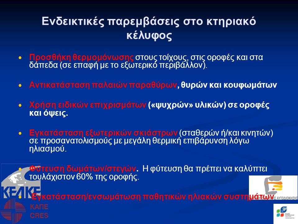 ΚΡΙΤΗΡΙΑ ΕΠΙΛΕΞΙΜΟΤΗΤΑΣ ΔΡΑΣΕΩΝ 2.