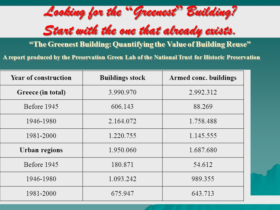 "Looking for the "" Greenest "" Building? Start with the one that already exists. ""The Greenest Building: Quantifying the Value of Building Reuse"" Lookin"