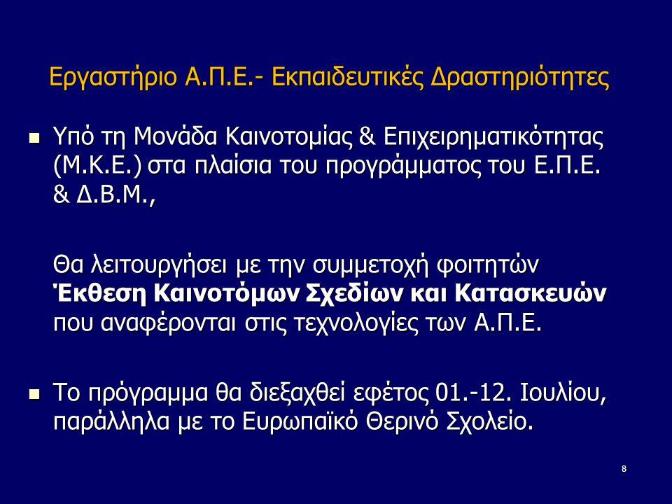 Εργαστήριο Α.Π.Ε.- Εκπαιδευτικές Δραστηριότητες  Υπό τη Μονάδα Καινοτομίας & Επιχειρηματικότητας (Μ.Κ.Ε.) στα πλαίσια του προγράμματος του Ε.Π.Ε.