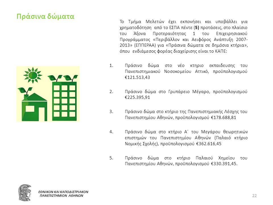 Πράσινα δώματα 22 Ε ΕΘΝΙΚΟΝ ΚΑΙ ΚΑΠΟΔΙΣΤΡΙΑΚΟΝ ΠΑΝΕΠΙΣΤΗΜΙΟΝ ΑΘΗΝΩΝ Το Τμήμα Μελετών έχει εκπονήσει και υποβάλλει για χρηματοδότηση από το ΕΣΠΑ πέντε