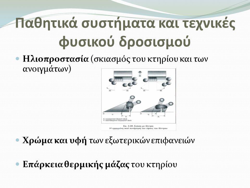 Παθητικά συστήματα και τεχνικές φυσικού δροσισμού(2)  Δροσισμός μέσω εδάφους (Υπόσκαφα ή ημιυπόσκαφα κτίρια - Υπεδάφιο σύστημα αγωγών - Ψύξη του εδάφους με υγρό άζωτο)  Θερμομόνωση (Ανακλαστικά Επιχρίσματα)