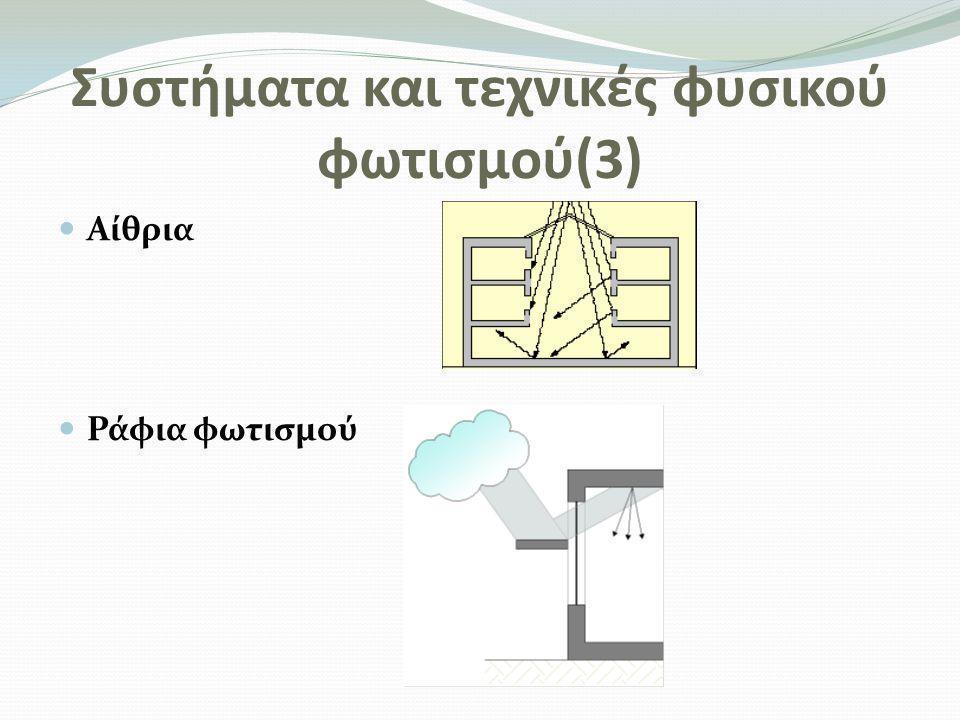 Συστήματα και τεχνικές φυσικού φωτισμού(4)  Κανάλια φωτισμού ή φωτεινοί αγωγοί ή φωτοσωλήνες  Ανακλαστήρες