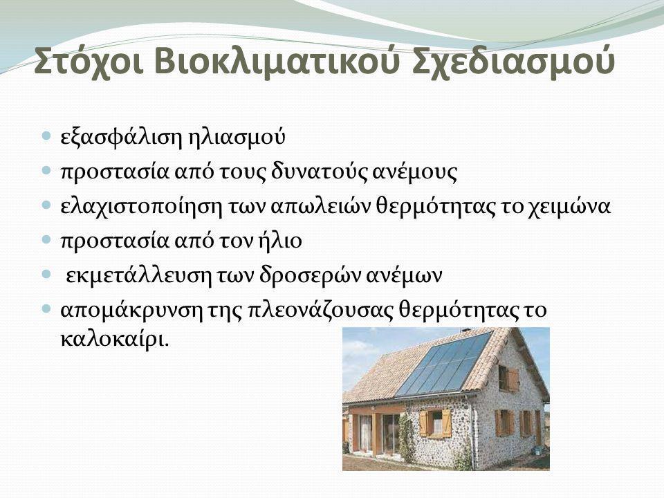 Αρχές βιοκλιματικού σχεδιασμού  Αρχιτεκτονική δομή του κτιρίου  Προσανατολισμός  Περιβάλλοντας χώρος