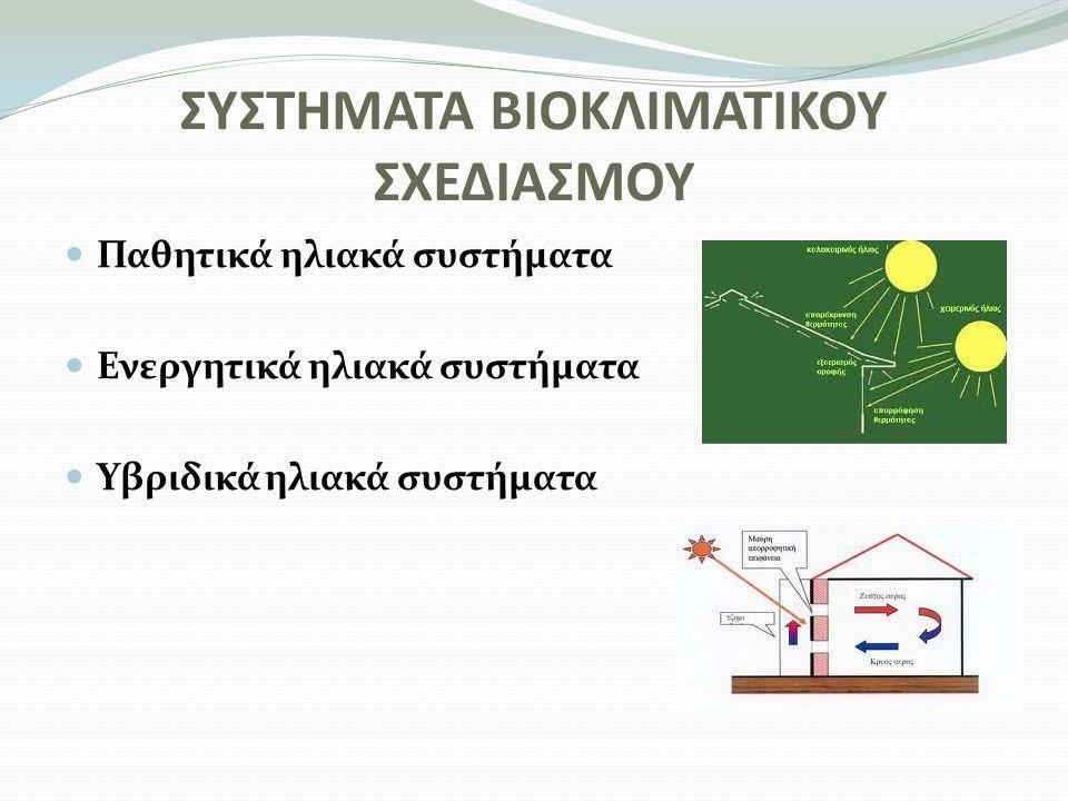 ΠΑΘΗΤΙΚΑ ΣΥΣΤΗΜΑΤΑ  Παθητικά ηλιακά συστήματα θέρμανσης  Παθητικά συστήματα και τεχνικές φυσικού δροσισμού  Συστήματα και τεχνικές φυσικού φωτισμού