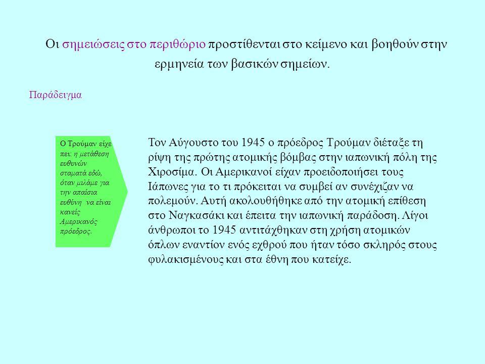 Οι σημειώσεις στο περιθώριο προστίθενται στο κείμενο και βοηθούν στην ερμηνεία των βασικών σημείων.