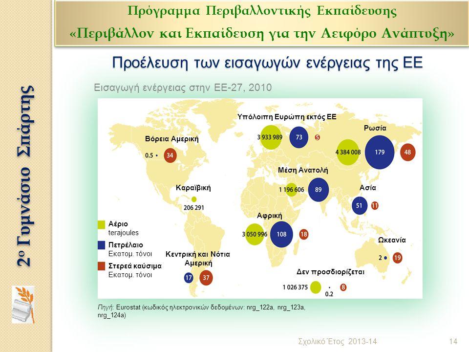 Προέλευση των εισαγωγών ενέργειας της ΕΕ 14 Σχολικό Έτος 2013-14 2 ο Γυμνάσιο Σπάρτης Πρόγραμμα Περιβαλλοντικής Εκπαίδευσης «Περιβάλλον και Εκπαίδευση