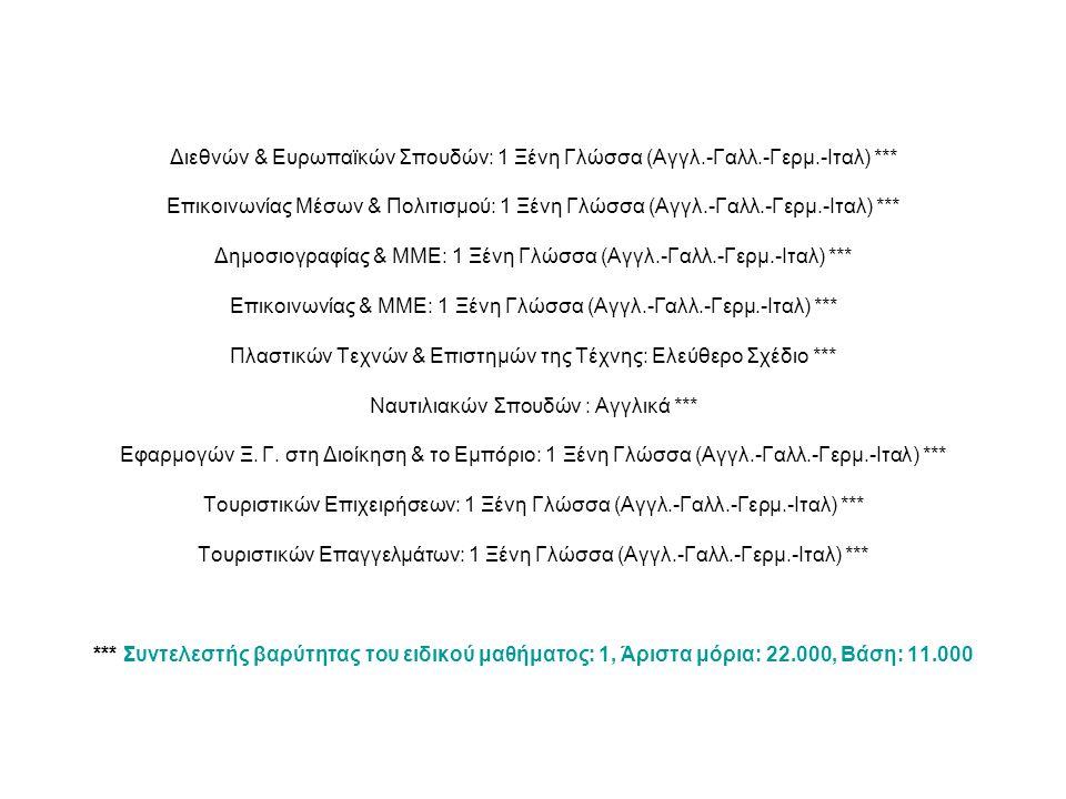 Διεθνών & Ευρωπαϊκών Σπουδών: 1 Ξένη Γλώσσα (Αγγλ.-Γαλλ.-Γερμ.-Ιταλ) *** Επικοινωνίας Μέσων & Πολιτισμού: 1 Ξένη Γλώσσα (Αγγλ.-Γαλλ.-Γερμ.-Ιταλ) *** Δ
