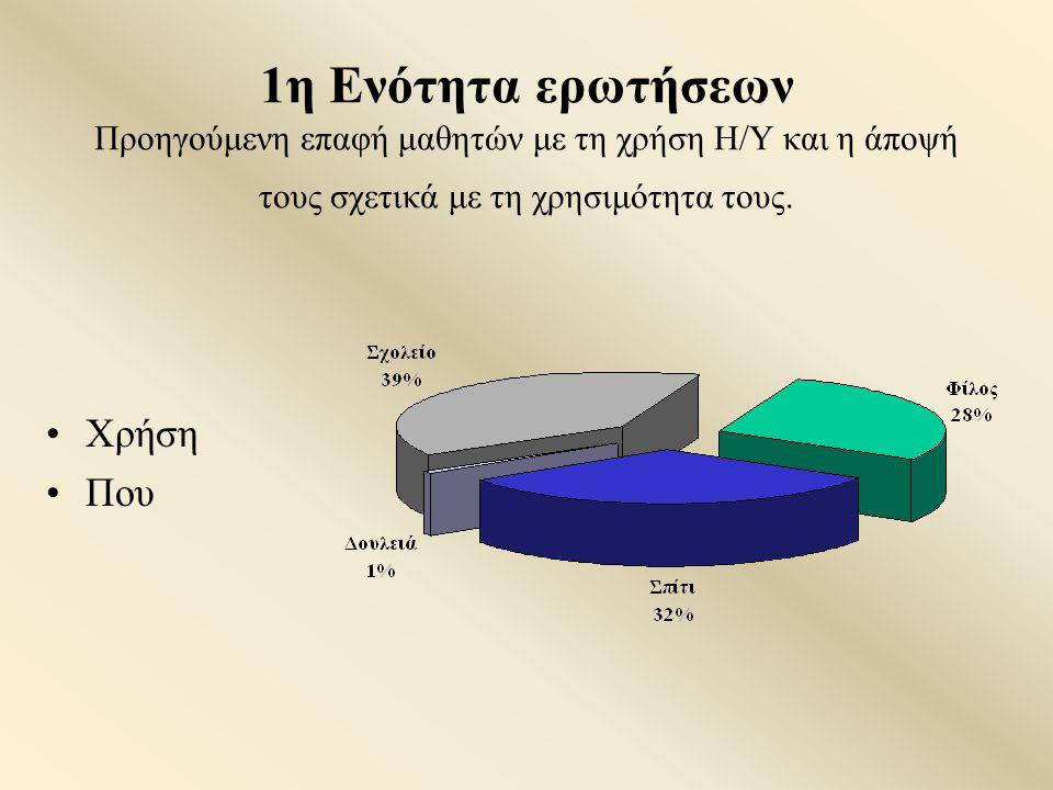 1η Ενότητα ερωτήσεων Προηγούμενη επαφή μαθητών με τη χρήση Η/Υ και η άποψή τους σχετικά με τη χρησιμότητα τους.