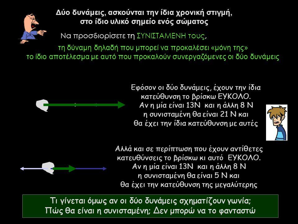 Δύο δυνάμεις, ασκούνται την ίδια χρονική στιγμή, στο ίδιο υλικό σημείο ενός σώματος Να προσδιορίσετε τη ΣΥΝΙΣΤΑΜΕΝΗ τους, τη δύναμη δηλαδή που μπορεί