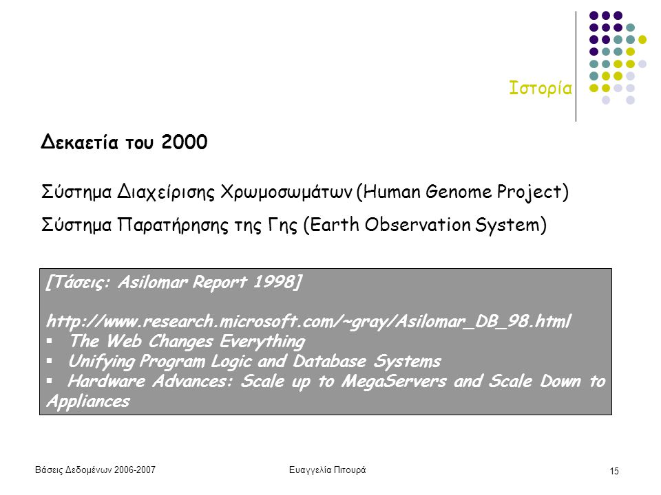 Βάσεις Δεδομένων 2006-2007Ευαγγελία Πιτουρά 15 Ιστορία Δεκαετία του 2000 Σύστημα Διαχείρισης Χρωμοσωμάτων (Human Genome Project) Σύστημα Παρατήρησης της Γης (Earth Observation System) [Τάσεις: Asilomar Report 1998] http://www.research.microsoft.com/~gray/Asilomar_DB_98.html  The Web Changes Everything  Unifying Program Logic and Database Systems  Hardware Advances: Scale up to MegaServers and Scale Down to Appliances