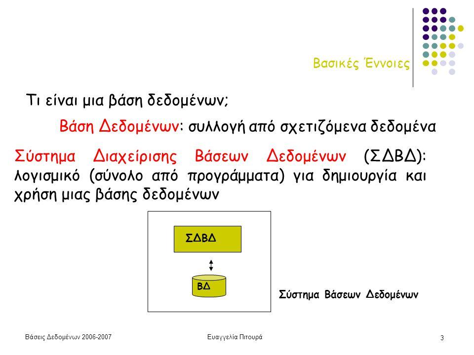 Βάσεις Δεδομένων 2006-2007Ευαγγελία Πιτουρά 4 Βασικές Έννοιες Κάποιες λειτουργίες ενός ΣΔΒΔ  Ορισμός μιας βάσης δεδομένων: προδιαγραφή των τύπων, των δομών και των περιορισμών των δεδομένων που θα αποθηκευτούν στη ΒΔ  Κατασκευή μια βάσης δεδομένων: αποθήκευση των ίδιων των δεδομένων  Χειρισμός (manipulation) μιας βάσης δεδομένων: υποβολή ερωτήσεων για την ανάκτηση δεδομένων, ενημέρωση  Άλλες λειτουργίες: Διαμοιρασμός, προστασία από αστοχίες υλικού και λογισμικού, ασφάλεια