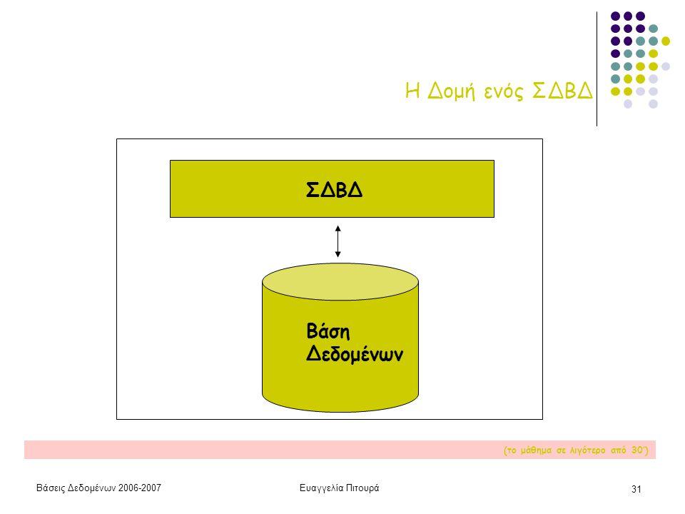 Βάσεις Δεδομένων 2006-2007Ευαγγελία Πιτουρά 31 Η Δομή ενός ΣΔΒΔ ΣΔΒΔ Βάση Δεδομένων (το μάθημα σε λιγότερο από 30')