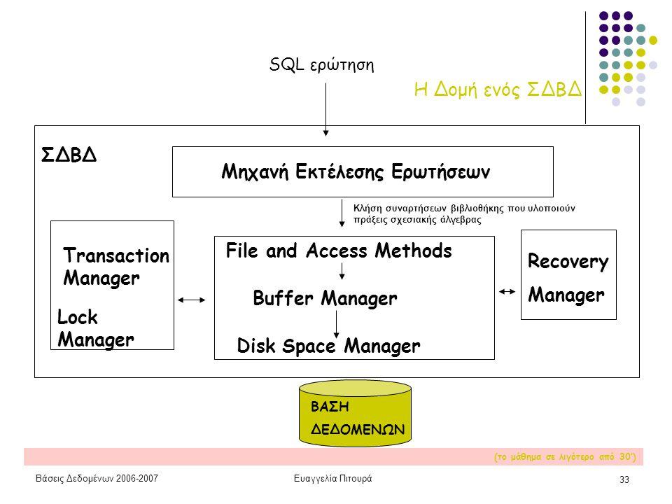 Βάσεις Δεδομένων 2006-2007Ευαγγελία Πιτουρά 33 Η Δομή ενός ΣΔΒΔ ΒΑΣΗ ΔΕΔΟΜΕΝΩΝ ΣΔΒΔ File and Access Methods Disk Space Manager Buffer Manager Transaction Manager Lock Manager Recovery Manager Μηχανή Εκτέλεσης Ερωτήσεων (το μάθημα σε λιγότερο από 30') SQL ερώτηση Κλήση συναρτήσεων βιβλιοθήκης που υλοποιούν πράξεις σχεσιακής άλγεβρας