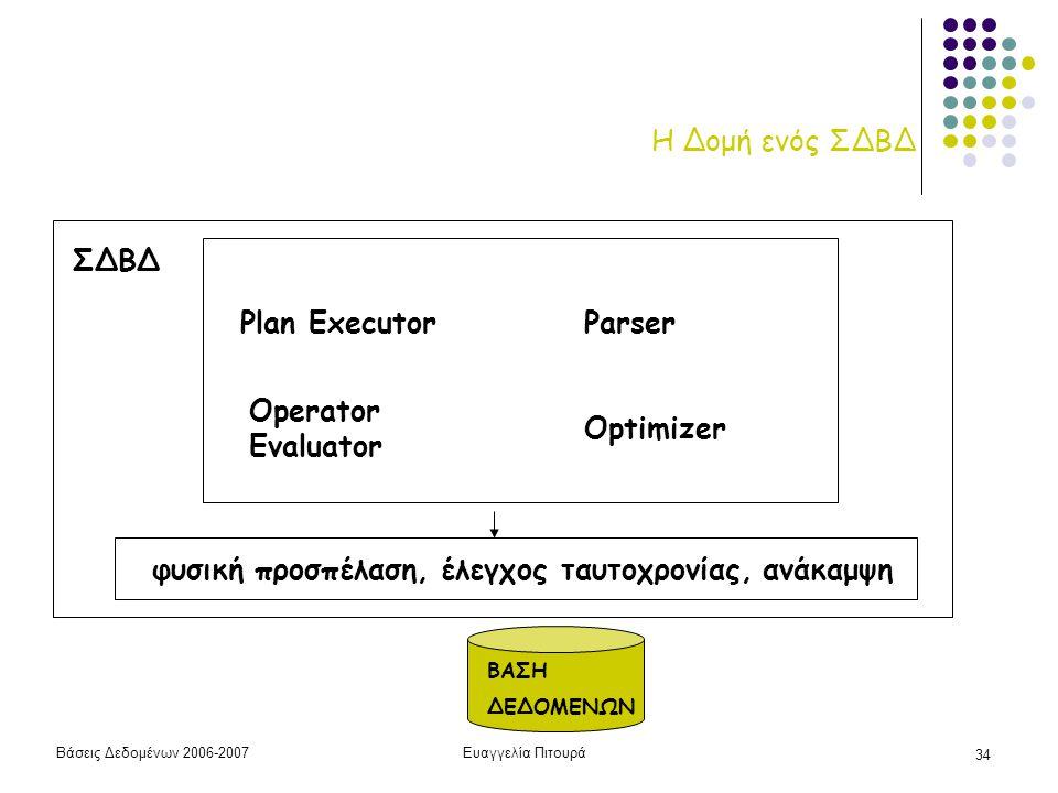 Βάσεις Δεδομένων 2006-2007Ευαγγελία Πιτουρά 34 Η Δομή ενός ΣΔΒΔ ΒΑΣΗ ΔΕΔΟΜΕΝΩΝ ΣΔΒΔ Plan Executor Operator Evaluator Parser Optimizer φυσική προσπέλαση, έλεγχος ταυτοχρονίας, ανάκαμψη