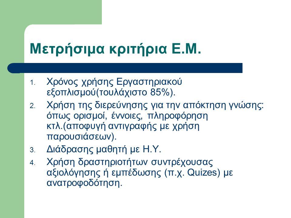 Μετρήσιμα κριτήρια Ε.Μ. 1. Χρόνος χρήσης Εργαστηριακού εξοπλισμού(τουλάχιστο 85%).