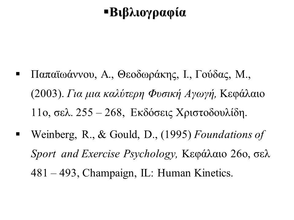  Βιβλιογραφία  Παπαϊωάννου, Α., Θεοδωράκης, Ι., Γούδας, Μ., (2003). Για μια καλύτερη Φυσική Αγωγή, Κεφάλαιο 11ο, σελ. 255 – 268, Εκδόσεις Χριστοδουλ