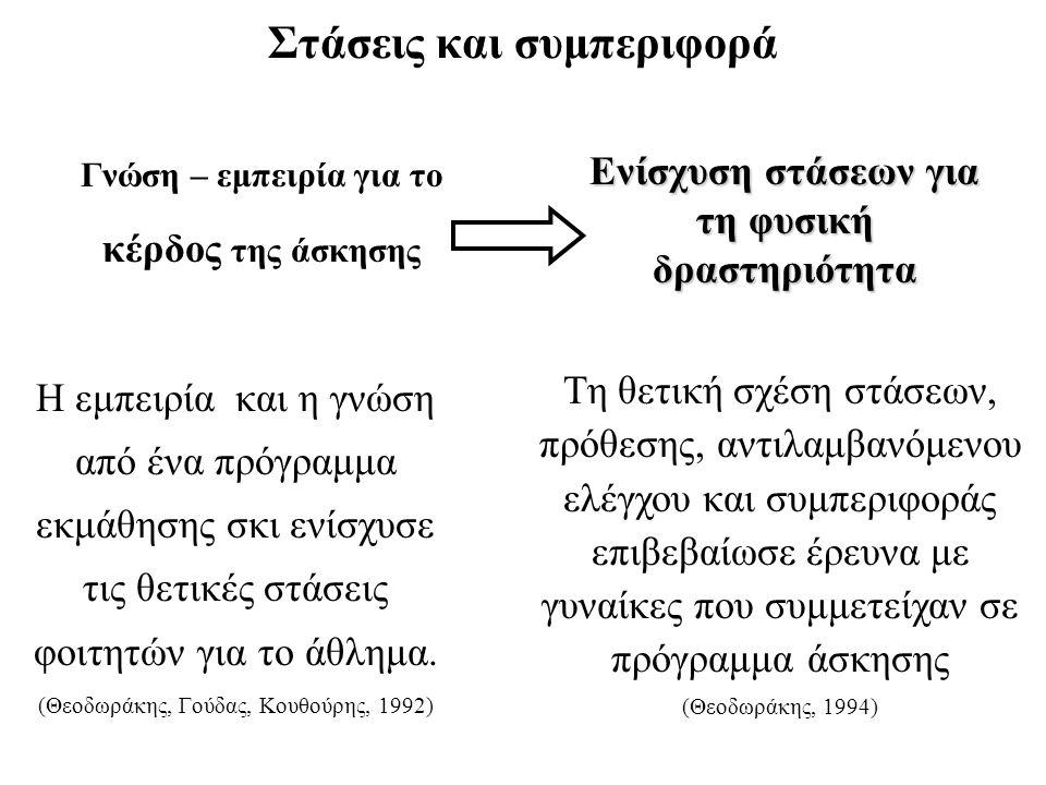 Στάσεις, υγεία και «ο δια βίου αθλητικός τρόπος ζωής» Γιατί ασκούνται οι άνθρωποι;  Για υγεία & καλή φυσική κατάσταση  …ωραίο σώμα  …κοινωνικές σχέσεις  …συνεύρεση με φίλους  …αισθητική εμπειρία  …ασκητική εμπειρία  …ίλιγγο  …αξιοποίηση του ελεύθερου χρόνου  αλλά και για… Kenyon,1968; Schutz et al.,1985