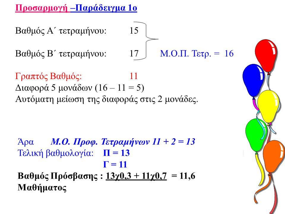 Άρα Μ.Ο. Προφ.